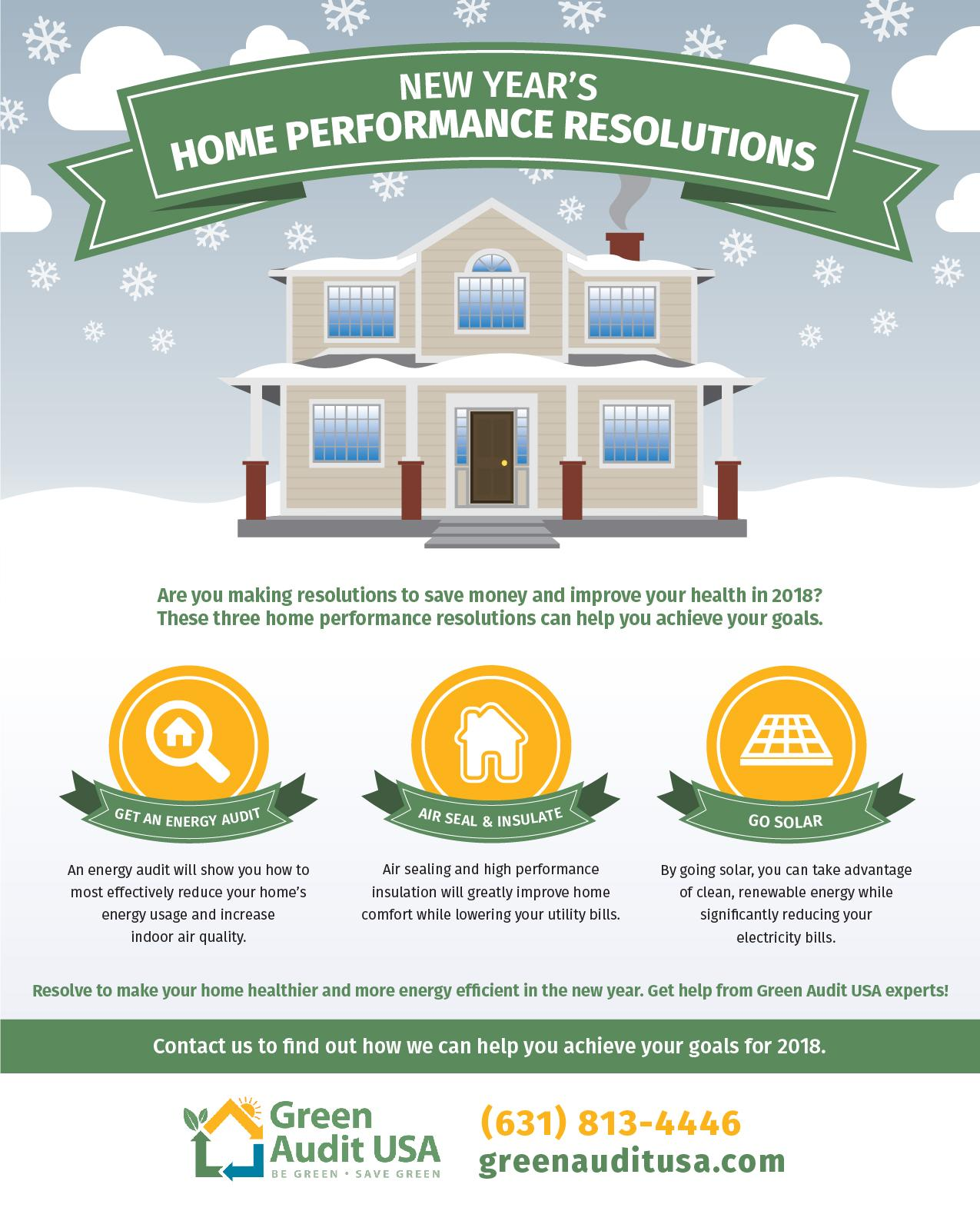 New Year's Home Performance Resolutions, green audit usa, NY, energy aduit, air seal, insulation, solar